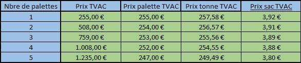 Liste de prix Premium 11/17